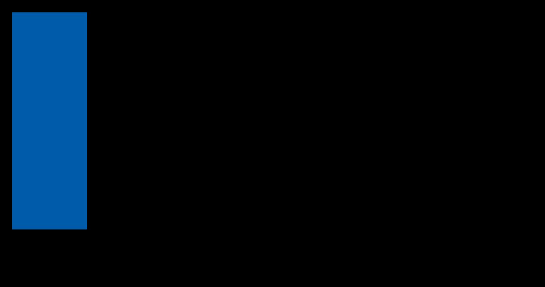 ソロワークブース「R-BOX」
